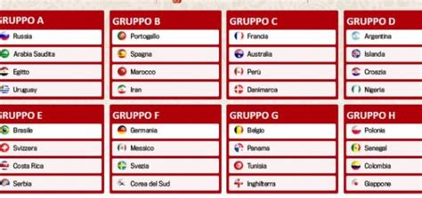 sorteggi russia 2018 tutti i gironi