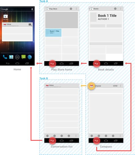 android navigation pattern navigation with back and up android developers