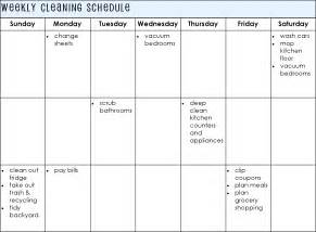 house rota template establishing a cleaning schedule for your home as