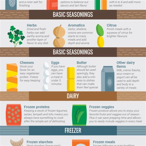 Vegan Pantry Essentials pantry essentials cook smarts
