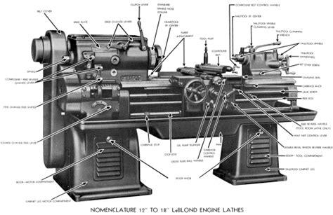 metal lathe diagram leblond 12 quot 14 quot 16 quot 18 quot engine metal lathe operator parts manual