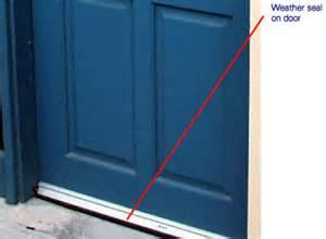 Exterior Door Weather Seal Unitcare Best Practice Doors