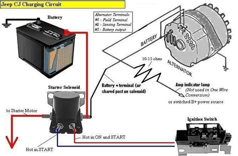 jeep yj alternator wiring diagram yj free printable wiring