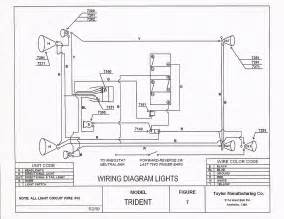 dunn wiring diagram the knownledge