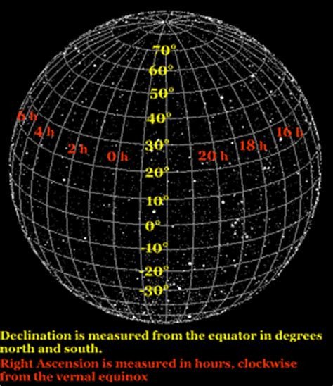 grid pattern of earth science 122 program 4 earth space