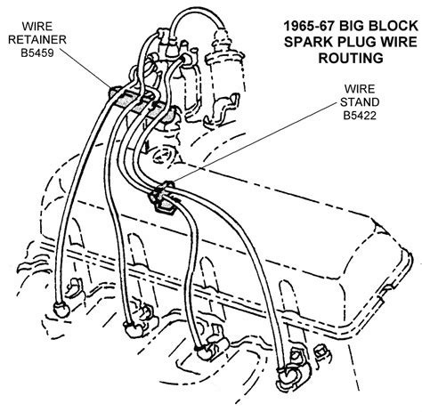 gm 350 spark plugs wiring diagrams wiring diagrams