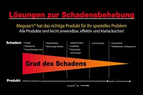 Kunststoff Politur Gegen Kratzer by Polieren Und Wachsen Meguiars