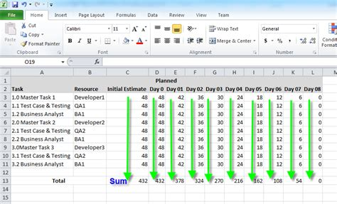 burn down chart using excel myideasbedroom com