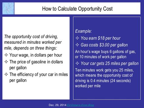 Mba Opportunity Cost Calculator by How To Calculate Opportunity Cost