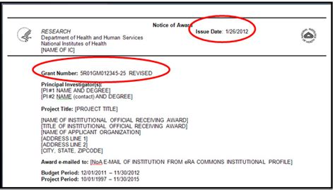 Award Letter Number And Date frequently asked questions nih salary cap in fy2012