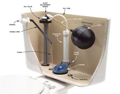 Toilet Tank 101 by Toilet Parts 101