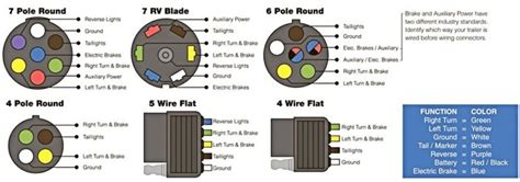 7 wire trailer wiring kit diagram jpg wiring diagram
