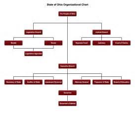 ohio gov government wisata dan info sumbar
