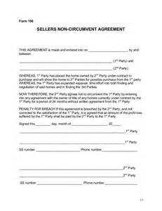 Investor Contract Sle by Real Estate Investor Business Plan