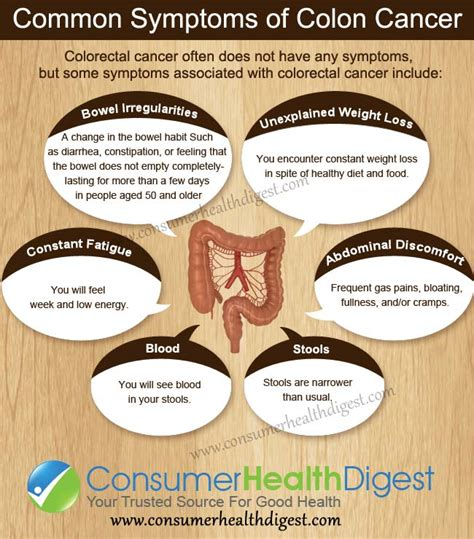 Colon Cancer Black Stool by Common Symptoms Of Colon Cancer Infographics
