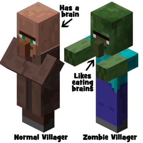 zombie villager tutorial zombie doctor in 10 minutes on tutorial world