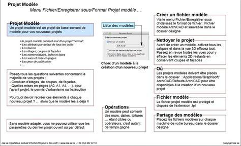 Modã Le Plan D Projet Charte Graphique Mod 232 Le De Projet Informatique Et