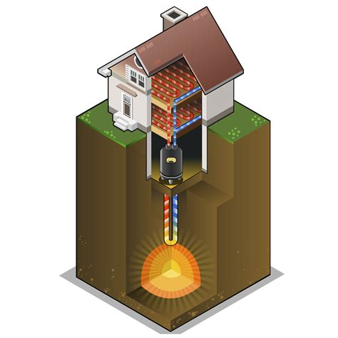 heat l for house heating your house design decoration