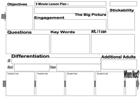 5 minute lesson plan template word doc 5 min lesson plan by wimpster80 teaching