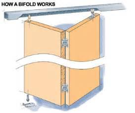 Home doors doors shutters folding doors bifold works repairing