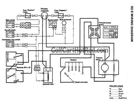 club car wiring diagram battery and engine wiring