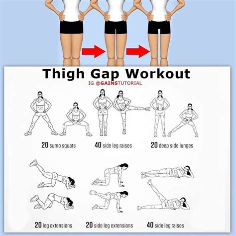 best 20 thigh gap exercise ideas on