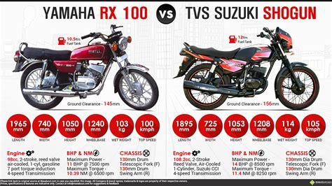 Panel Front Yamaha New Soul Gt125 Original Metallic yamaha rx 100 vs tvs suzuki shogun
