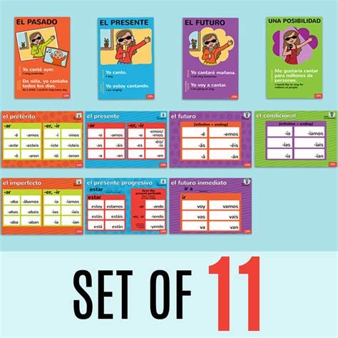 design verb form endings and constructions spanish posters set of 7