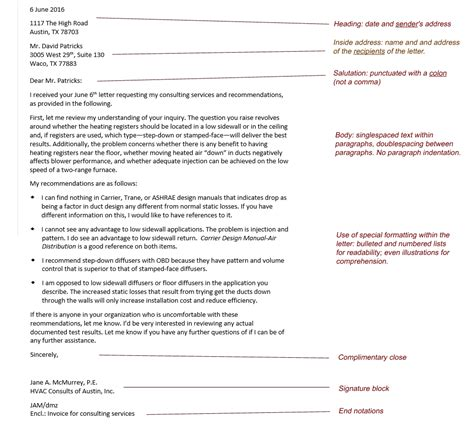 technical writing business correspondence overview
