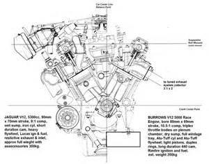 Jaguar V12 Engine Dimensions 17 Best Images About Burrows Jag V12 5000 Club Racer On