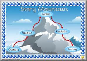 story mountain template pin story mountain template ks2 picture books for on