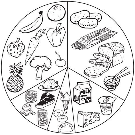my plate coloring page αναζήτηση google diatrofi