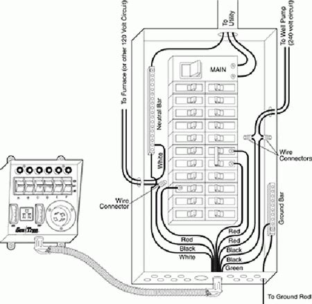 manual generator transfer switch wiring diagram generac