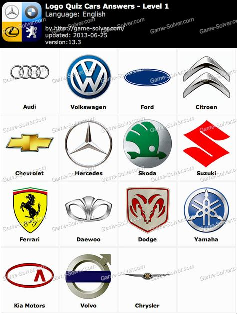 american car logos and names list all car logos and names 187 jef car wallpaper