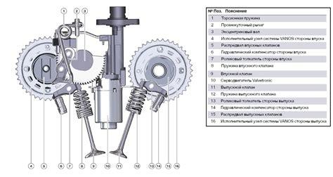 bmw n20 problems тюнинг двигателя bmw n20