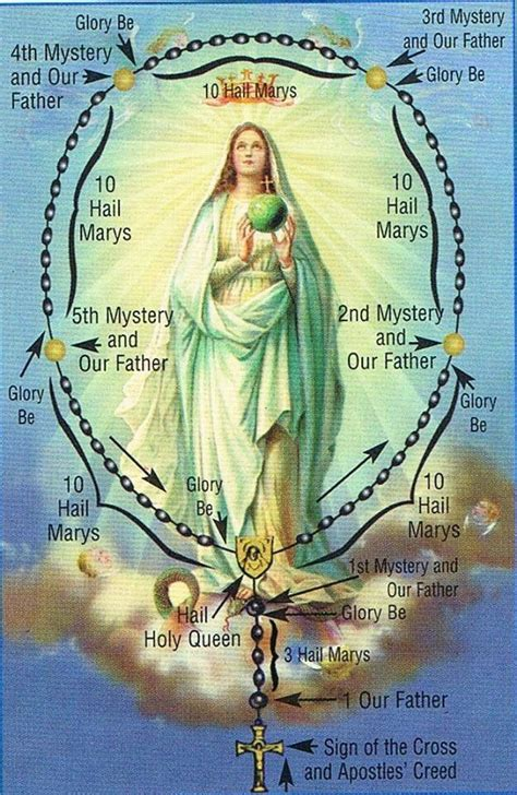 17 praying with roses praying 17 best images about cf catholic prayer on