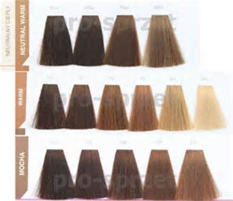 matrixsocolorcolorchart matrix socolor color chart shades 17 best images about matrix color on pinterest colour
