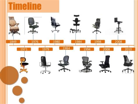 furniture styles timeline ergonomic chair product design
