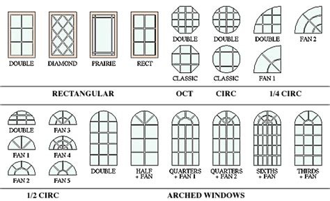 What Are The Different Styles Of Residential Architecture types of arch windows www imgarcade com online image arcade