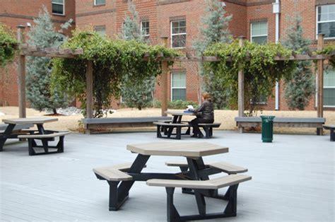 Garden Apartments Uncg Travel Housing Meals Create Or Die 2