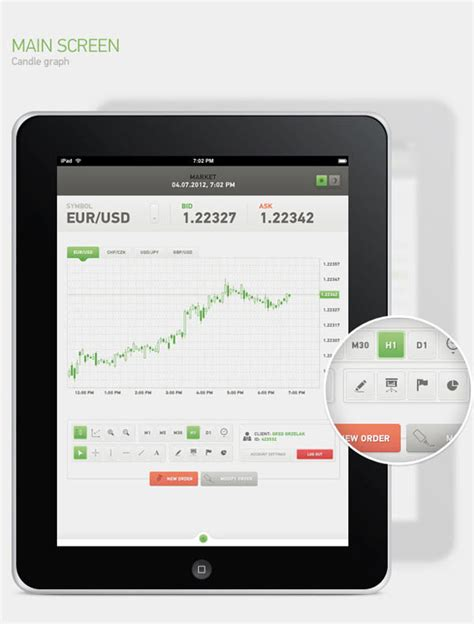 design application for ipad forex trading app user interface design for ipad