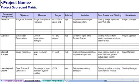 free balanced scorecard template excel image gallery scorecard template