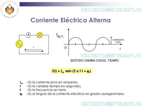 inductor en corriente alterna y continua inductor en corriente alterna 28 images inductor en un circuito de corriente alterna 28