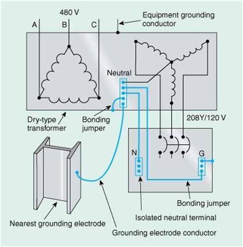 transformer grounding diagram bonding jumper diagram