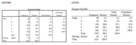 apa table template word how to make spss produce all tables in apa format
