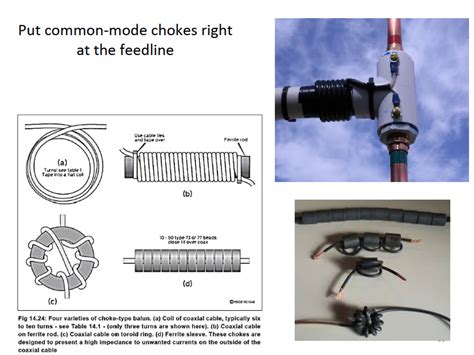 common mode choke resonance common mode choke antenna 28 images coax feed line common mode chokes 1 1 palomar engineers
