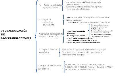 preguntas fundamentales de la macroeconomia macroeconomia febrero 2009