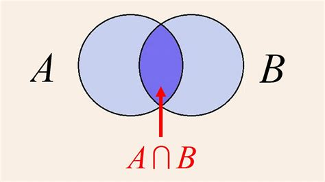 math symbols for union and intersection and and algebra 3 venn diagrams unions and intersections