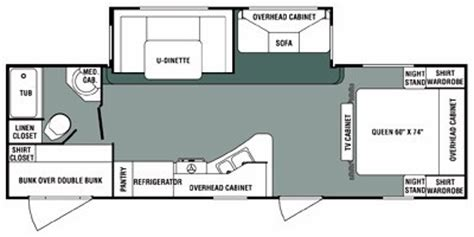 sunnybrook rv floor plans 2012 sunnybrook sunset creek sport 271 bh trailer reviews prices and specs rv guide