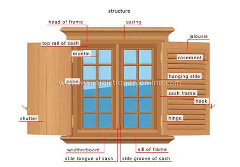 window pics for a house house elements of a house window image visual dictionary online
